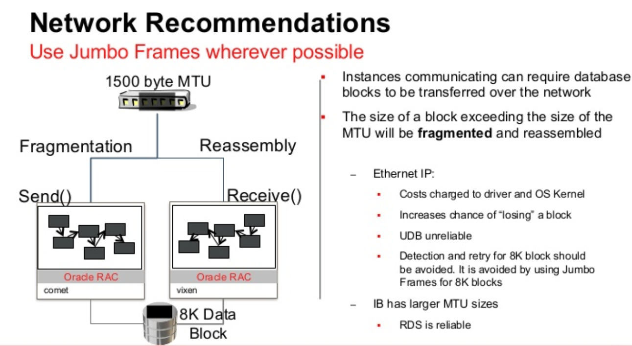 有关Oracle Real Application Cluster(RAC)互连的以太网巨型帧使用情况的问题