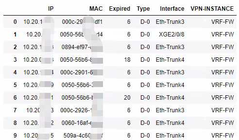 Python:获取华为交换机的ARP地址表